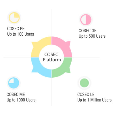 There are multiple options when it comes to the COSEC Security Platform.