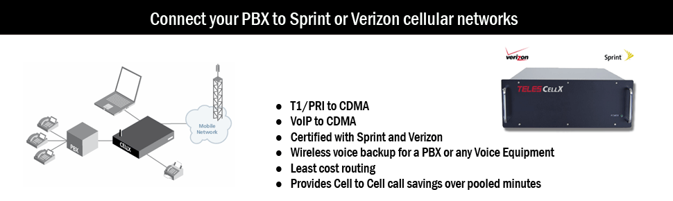CELLx CDMA Cellular Gateway for Sprint and Verizon